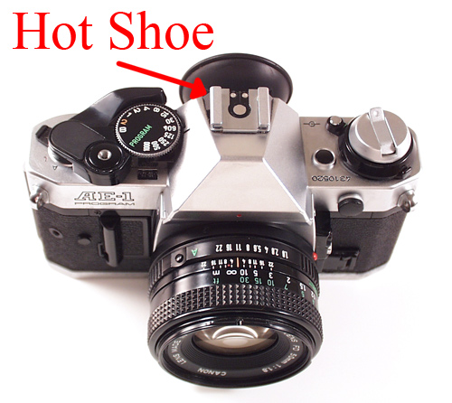 hot shoe Strange Sounding Photography Terms Explained